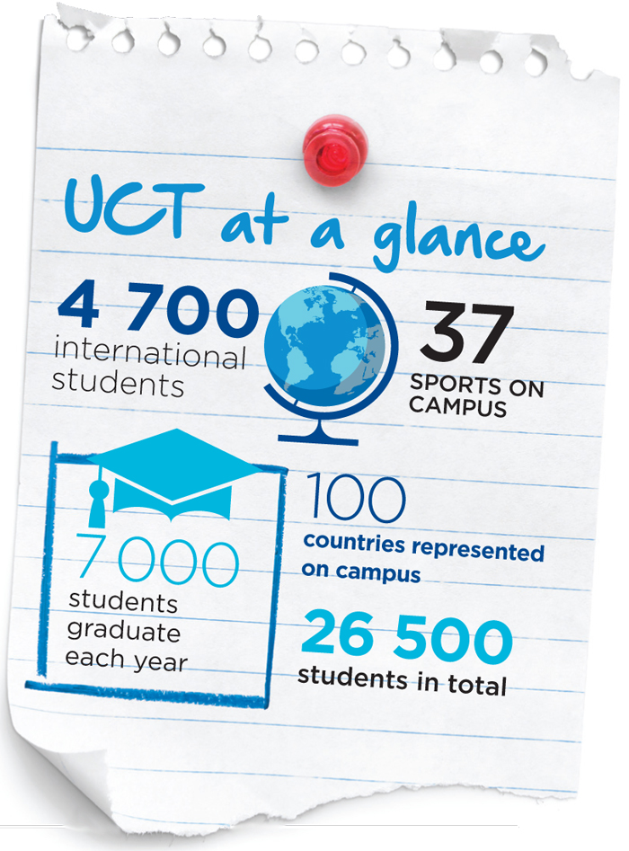 UCT at a glance