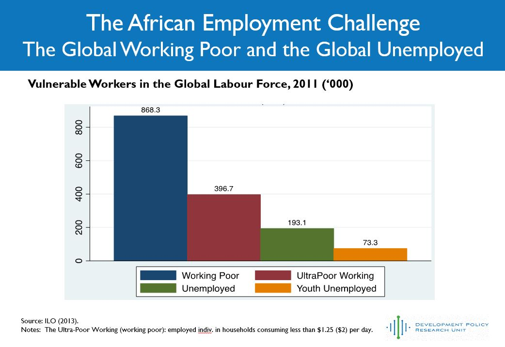Graph of vulnerable workers